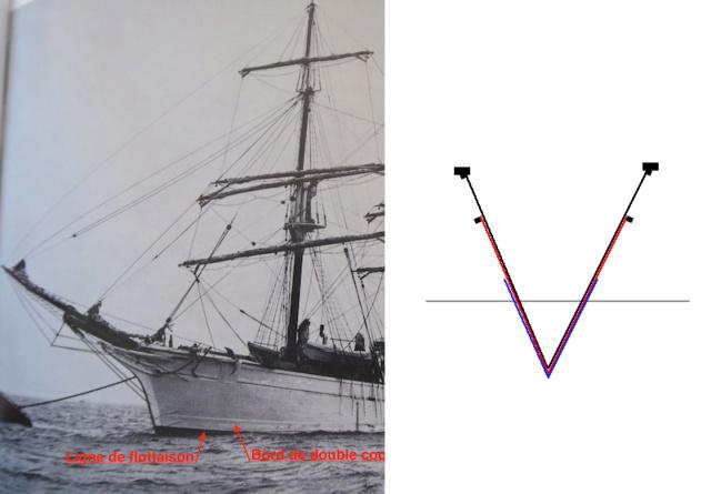 Pourquoi Pas? 1908 (1/75° Billing Boats) - Page 5 Coque11