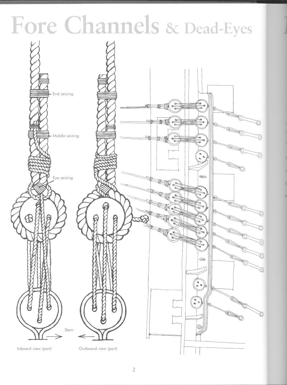 Dos Amigos (OcCre 1/53°) par Bifidus - Page 4 Hauban10
