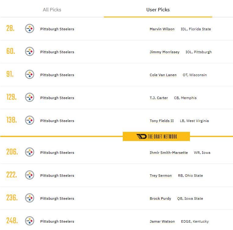 Pittsburgh Steelers 2021 Mock Drafts 2021_m10