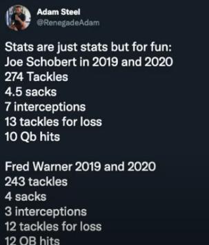Steelers Acquire Joe Schobert Captur11