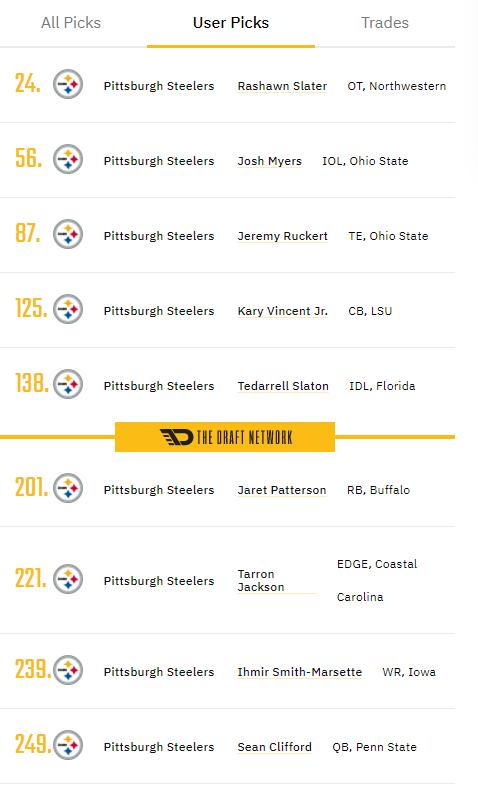 Pittsburgh Steelers 2021 Mock Drafts - Page 3 Mock_d10
