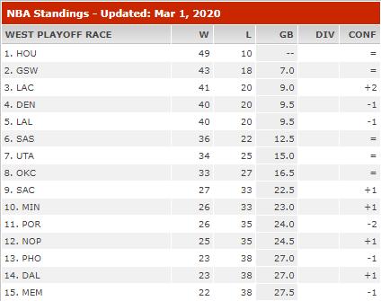 Saison 2019-2020 - Page 6 Ouest16