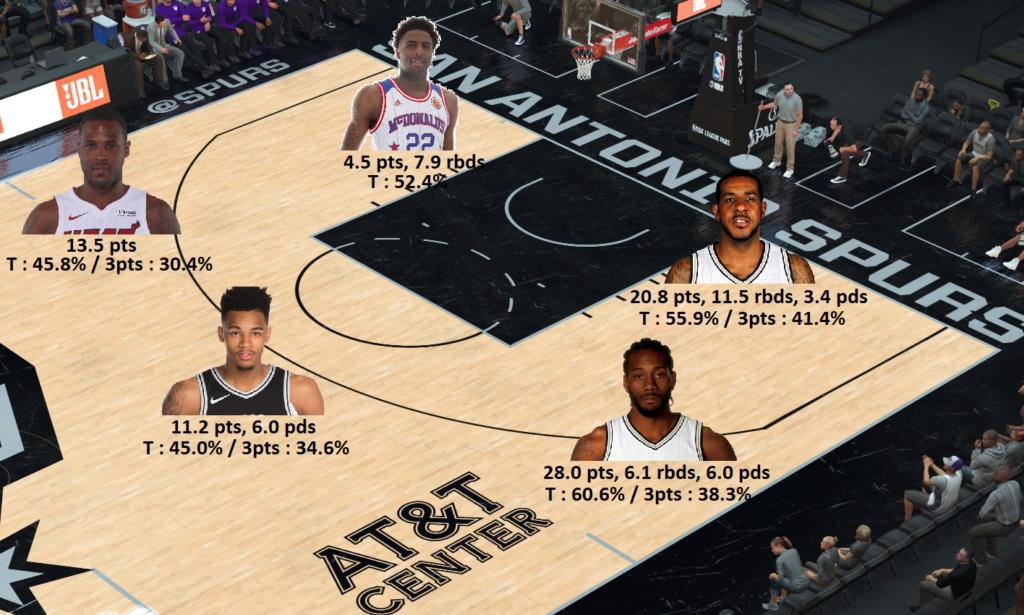 Saison 2018-2019 - Page 7 Spurs_13