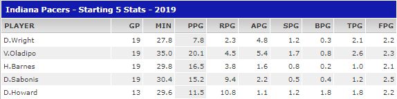 Saison 2019-2020 - Page 2 Stats_17