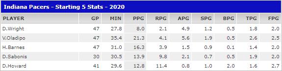 Saison 2019-2020 - Page 5 Stats_20