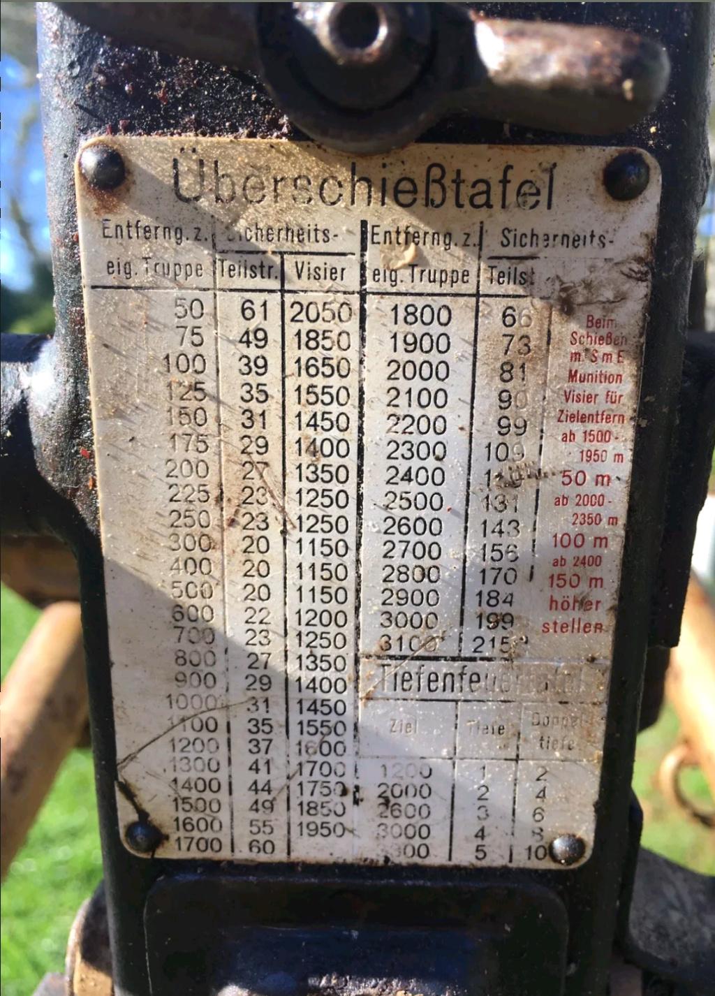 Magnifique lafette MG 42 Sable . Besoin d'info  20181110