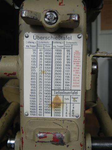 2. Lafette pour MG 42 Dscn1913
