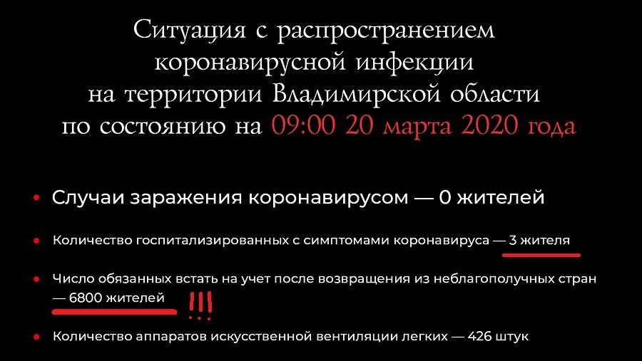 Коронавирус Covid_10
