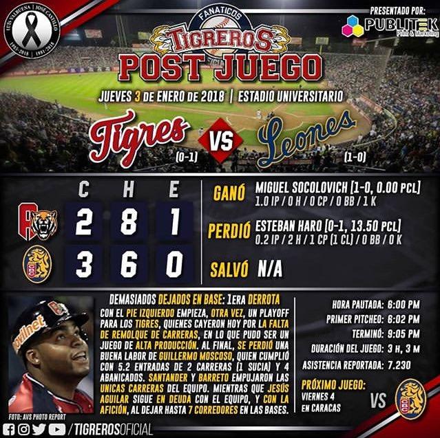 Tigres 2 - 3 Leones 03/01/19 - Página 4 Dwcm1q10