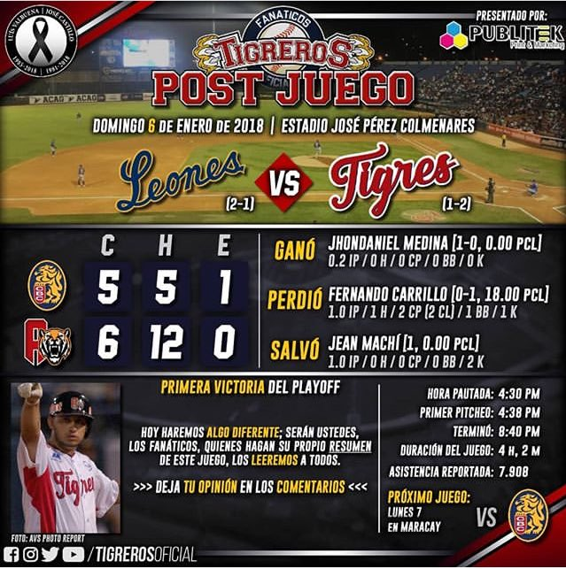 Leones 5 - 6 Tigres 06/01/19 - Página 6 Dwrysr10