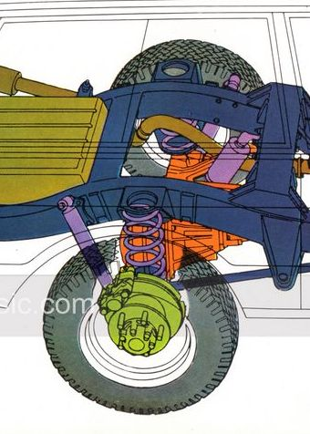 range rover Paris-Dakar 1981 - Page 2 Susp_a10