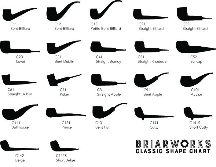BRIARWORKS Bwclas10
