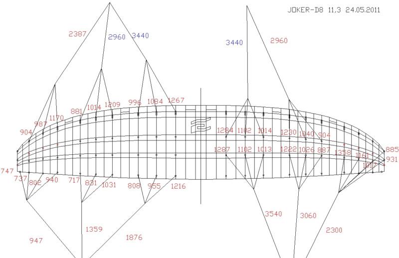 demande explication reglage caisson elf D8 11,3 Image10