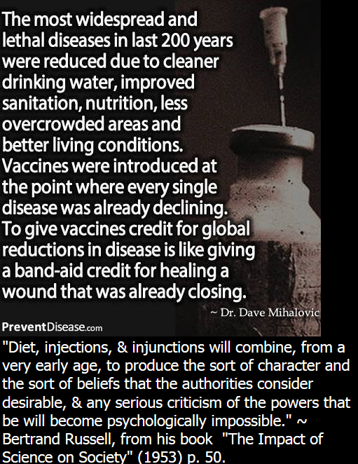 CoronaVirus and Forced Vaccination Manipulation - Page 9 Diet-i10