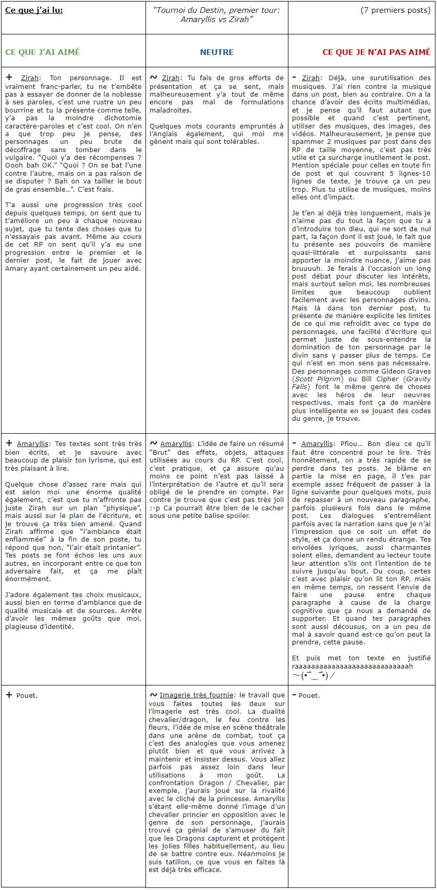 Vos avis sur les différents rps - Page 9 Critiq10
