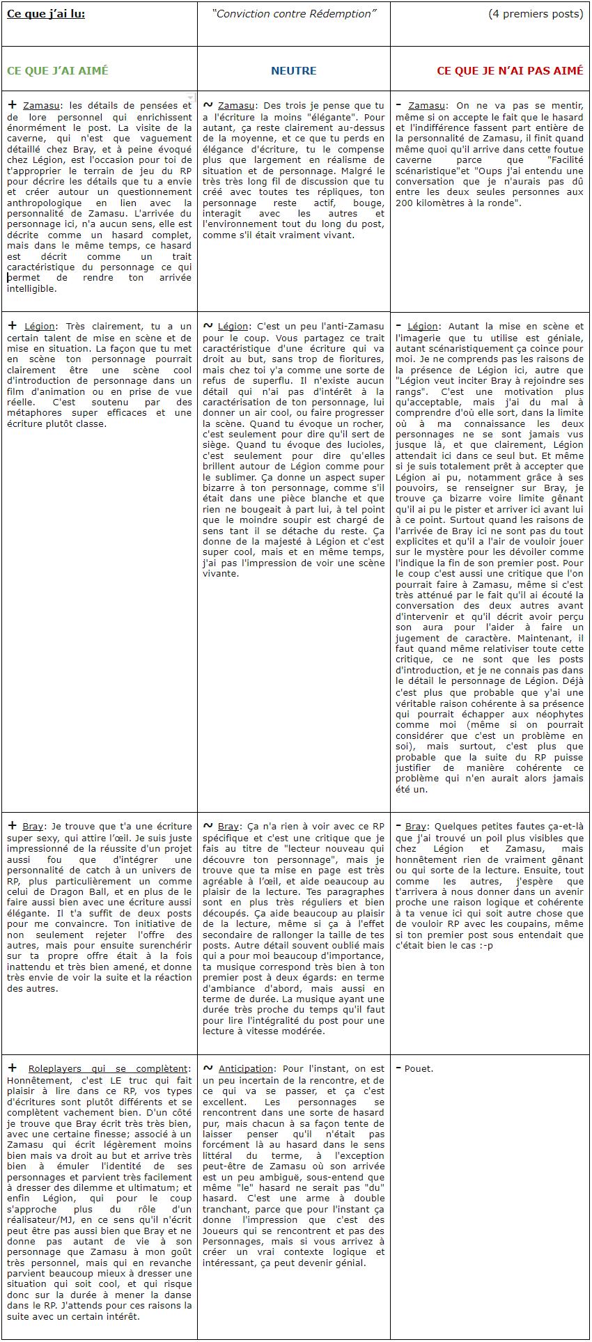 Vos avis sur les différents rps - Page 9 Critiq11