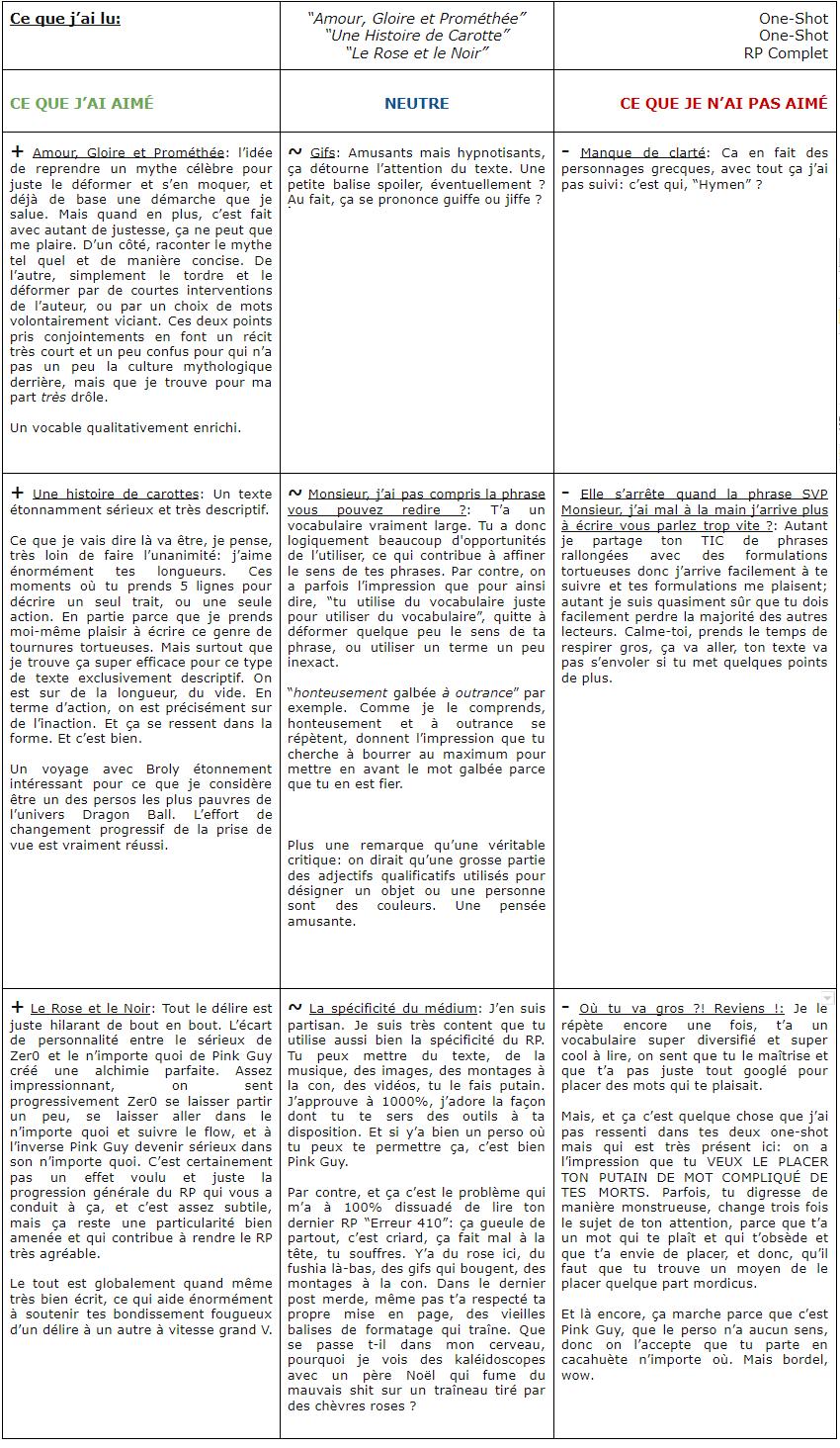Vos avis sur les différents rps - Page 10 Rp_de_10
