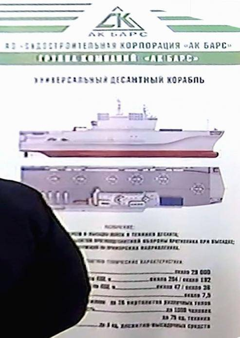 "Project 23900 ""Ivan Rogov"" Amphibious assault ship 15952410"