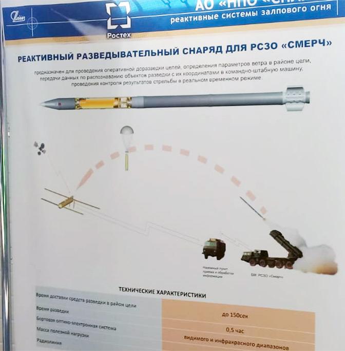 Russian MRLS: Grad, Uragan, Smerch, Tornado-G/S - Page 8 78f57110