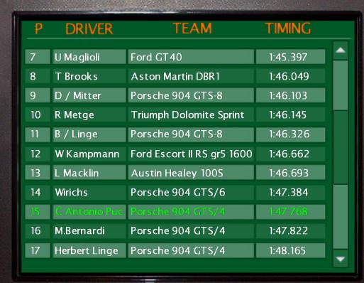 Porsche 904/8 Carrera (GTS) - Page 3 Bhtest10
