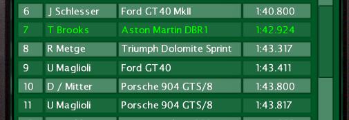Porsche 904/8 Carrera (GTS) - Page 2 Times10