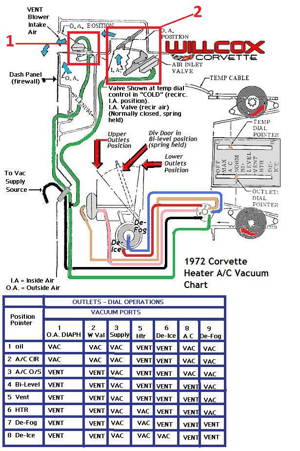Corvette LT-1 (1971) - Page 5 1972-c10