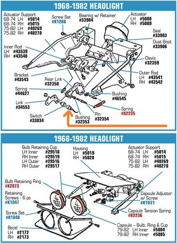Corvette C3 1971 : Après le nid douillet, se refaire une santé - Page 3 33034-10