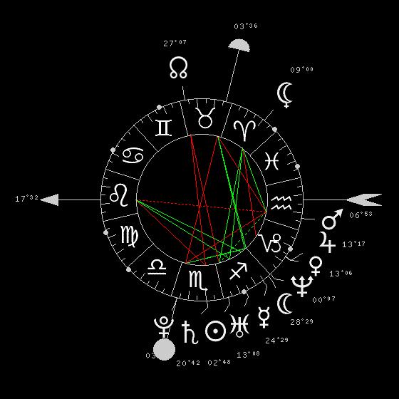 question sur ma révolution solaire Test11