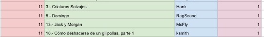 RONDA 5.18 DEL BERMELLÓN CONCURSO DE MICRORRELATOS DE FOROAZKENA - Página 10 0e406110