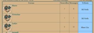 [PHPBB2] Supprimer date et heure dans la liste des sujets Index_10