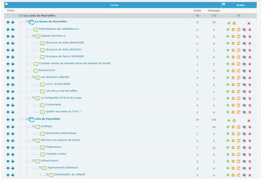 Hierarchie du forum non fonctionnelle  Struct10