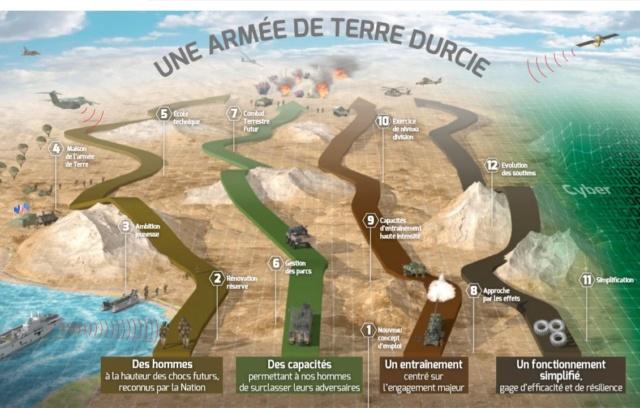 CEMAT : Plan stratégique de la France Armzoe10