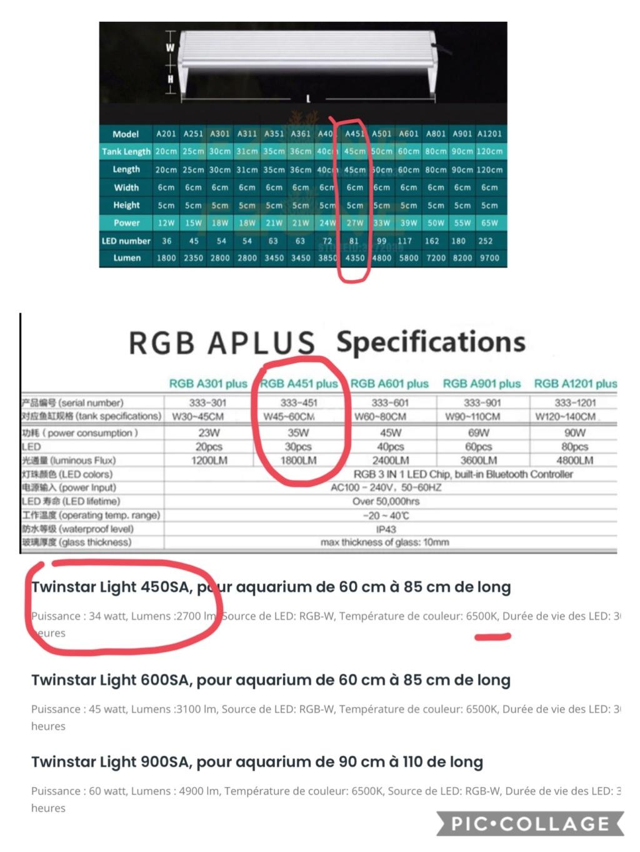 LED Chihiros vs twinstar 2fec2410