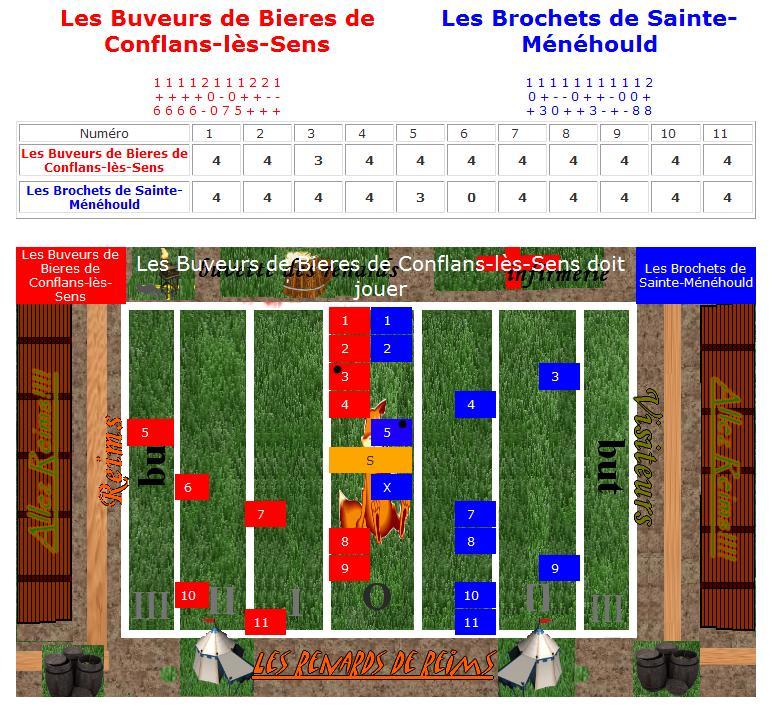 [matchs] coupe ducale 1456: demi-finales / finales - Page 3 Finale12
