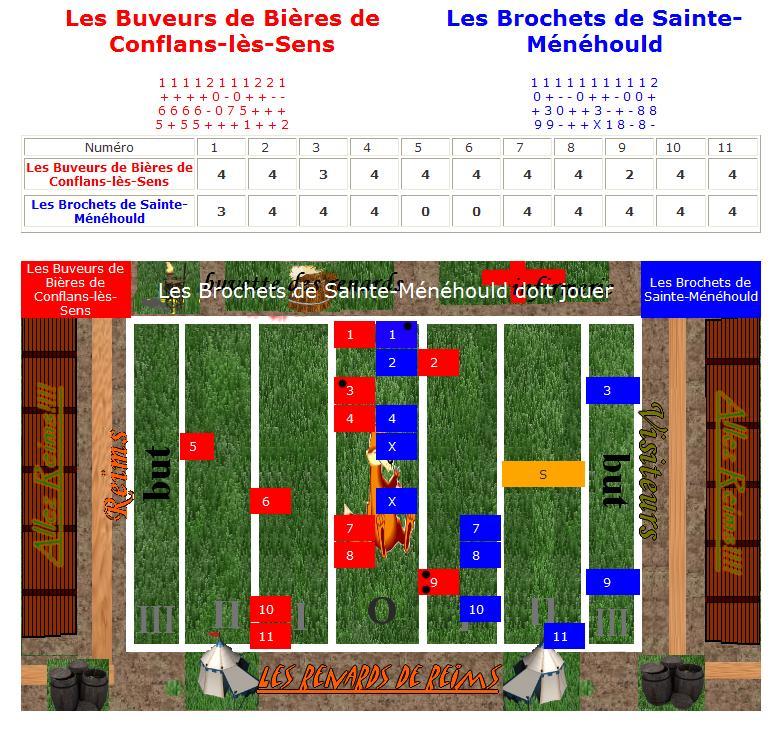 [matchs] coupe ducale 1456: demi-finales / finales - Page 3 Finale13
