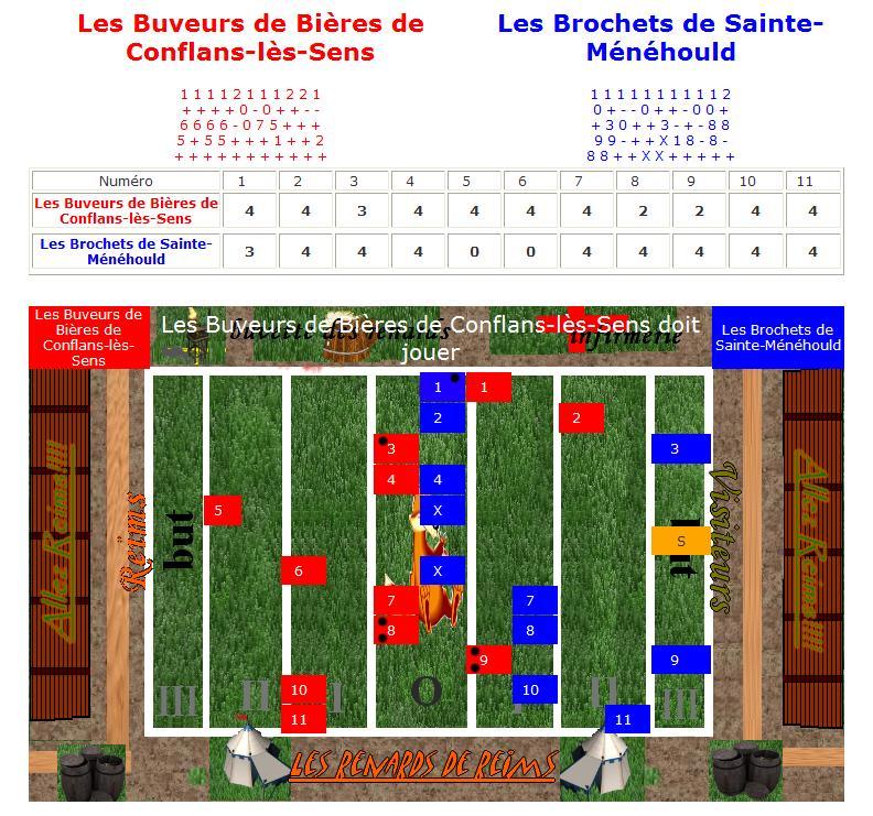 [matchs] coupe ducale 1456: demi-finales / finales - Page 3 Finale14