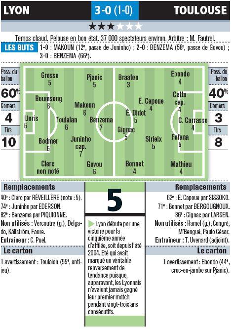 Ligue 1 Mat10
