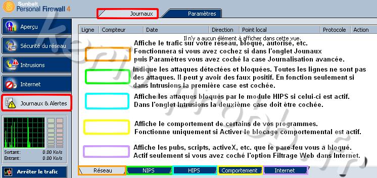 Tuto Sunbelt Personal Firewall 4.6 Journa10