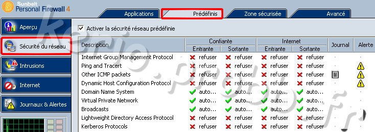 Tuto Sunbelt Personal Firewall 4.6 Predef10