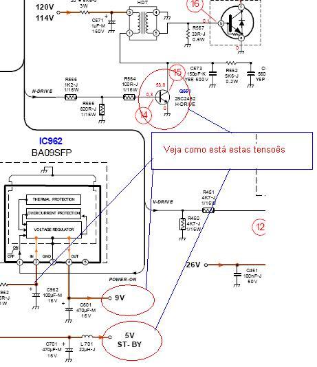 televisão MITSUBISHI MODELO TC -1410 ao ligar queima fusível 210
