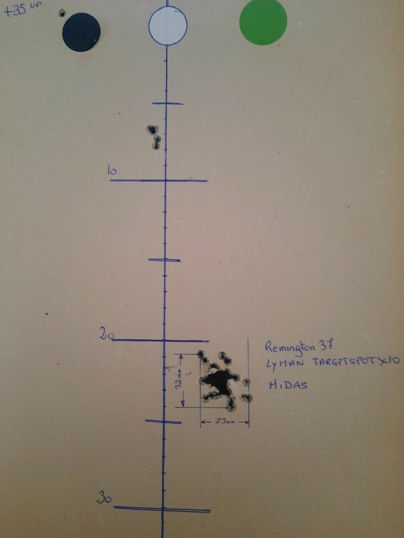 Challenge 100 mètres .22LR avec appuis - Page 3 20210610