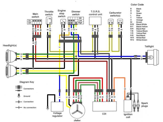 faisceau electrique banshee en version origine et light Banshe10