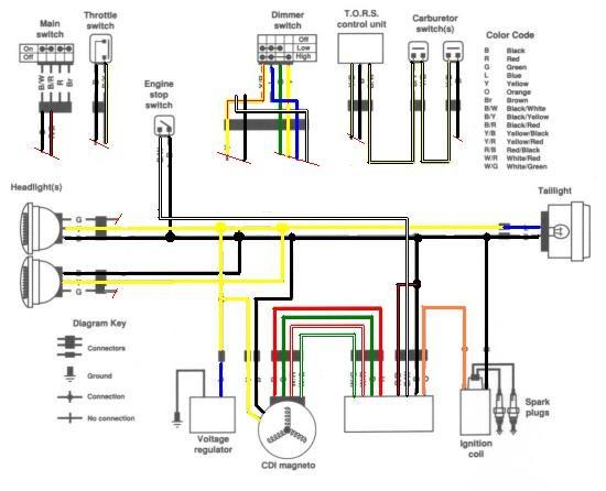faisceau electrique banshee en version origine et light Banshe11