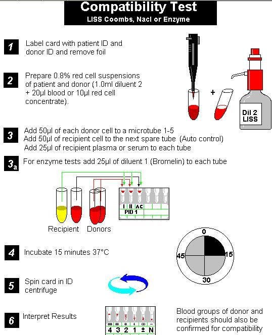 اختبارات بنك الدم عملي مع الصور Clip_i14