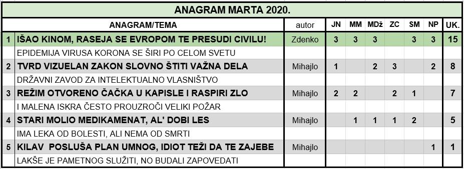 IGRA ANAGRAMA 2020. - Page 17 2020_m10