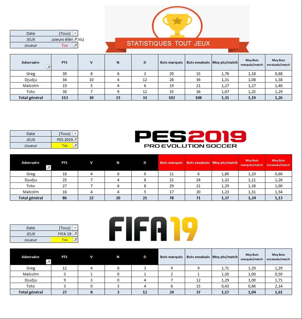 Joueur : TOSMONAUTE - Saison 2018-2019 Tos15