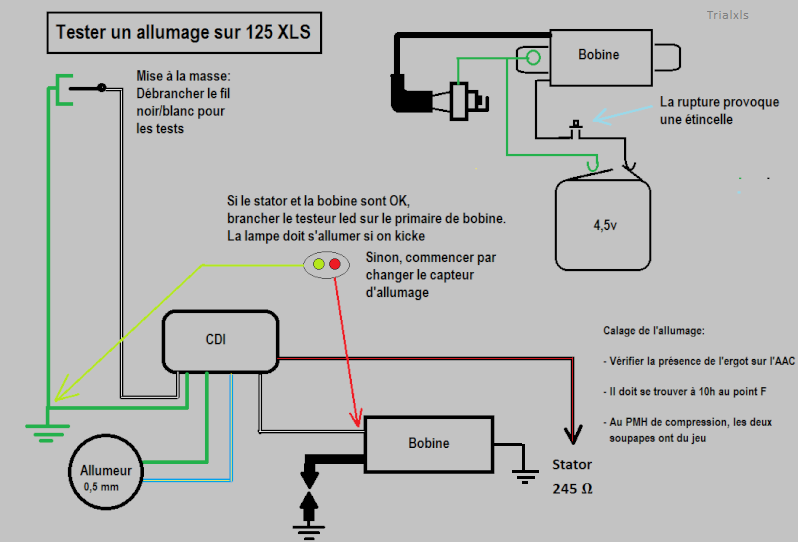 Projet XL de route Alluma11