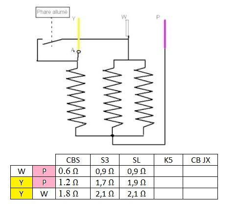 Vérification stator alternateur (bobinage) Altern13