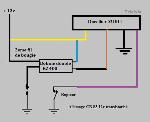 Le S3 de Trialxls Bobine11