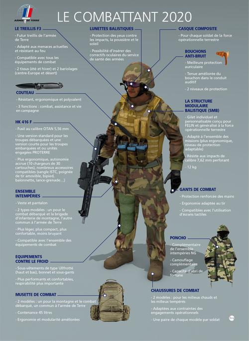 Le combattant 2020 de l'armée de Terre Combat12